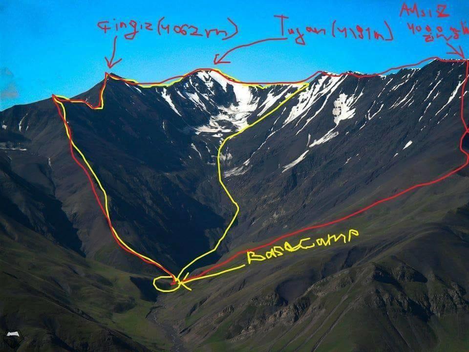İtkin düşən alpinistlərin hərəkət qrafiki: axtarışdan