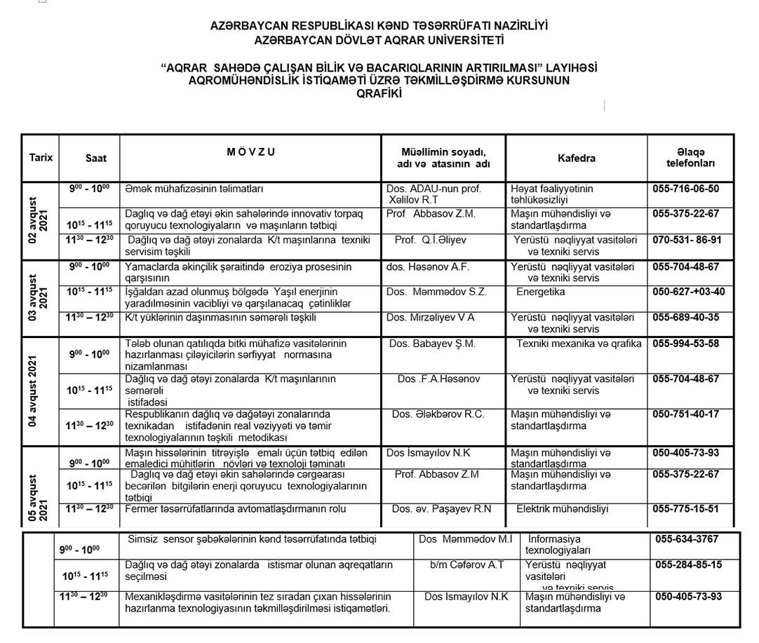 Aqrar universitetdə ödənişsiz təkmilləşdirmə kurslarına qeydiyyat başlanıb